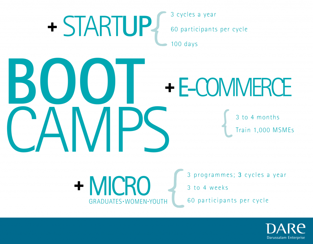 infographicbootcamps